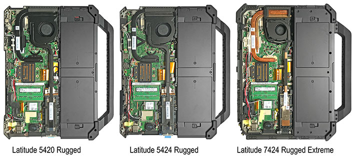 Rugged PC Review com - Dell Rugged Laptops 2019